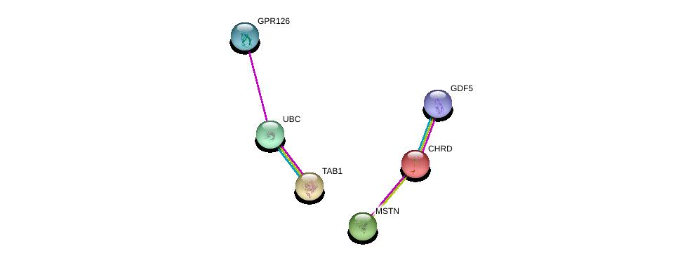 http://string-db.org/version_10/api/image/networkList?limit=0&targetmode=proteins&caller_identity=gene_cards&network_flavor=evidence&identifiers=9606.ENSP00000356581%0d%0a9606.ENSP00000344818%0d%0a9606.ENSP00000204604%0d%0a9606.ENSP00000216160%0d%0a9606.ENSP00000260950%0d%0a9606.ENSP00000363489%0d%0a