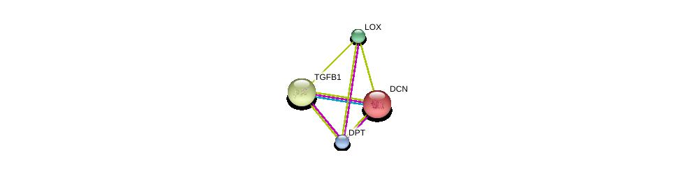 http://string-db.org/version_10/api/image/networkList?limit=0&targetmode=proteins&caller_identity=gene_cards&network_flavor=evidence&identifiers=9606.ENSP00000356791%0d%0a9606.ENSP00000231004%0d%0a9606.ENSP00000052754%0d%0a9606.ENSP00000221930%0d%0a