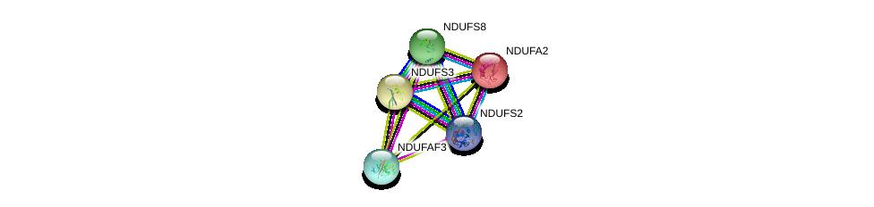 http://string-db.org/version_10/api/image/networkList?limit=0&targetmode=proteins&caller_identity=gene_cards&network_flavor=evidence&identifiers=9606.ENSP00000356972%0d%0a9606.ENSP00000323076%0d%0a9606.ENSP00000252102%0d%0a9606.ENSP00000263774%0d%0a9606.ENSP00000315774%0d%0a9606.ENSP00000315774%0d%0a
