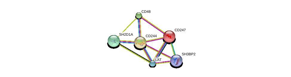 http://string-db.org/version_10/api/image/networkList?limit=0&targetmode=proteins&caller_identity=gene_cards&network_flavor=evidence&identifiers=9606.ENSP00000357012%0d%0a9606.ENSP00000360181%0d%0a9606.ENSP00000357025%0d%0a9606.ENSP00000422168%0d%0a9606.ENSP00000354782%0d%0a9606.ENSP00000378845%0d%0a