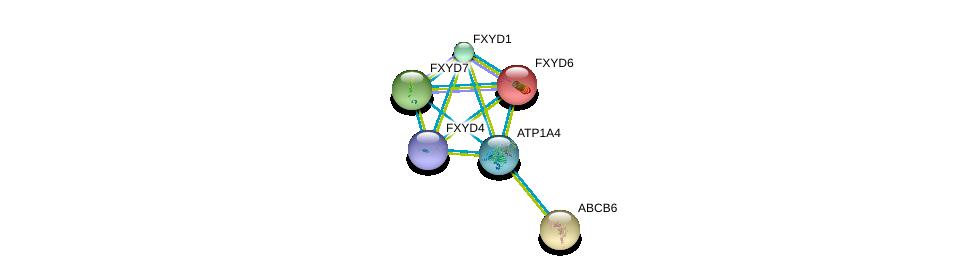 http://string-db.org/version_10/api/image/networkList?limit=0&targetmode=proteins&caller_identity=gene_cards&network_flavor=evidence&identifiers=9606.ENSP00000357060%0d%0a9606.ENSP00000270310%0d%0a9606.ENSP00000343314%0d%0a9606.ENSP00000260282%0d%0a9606.ENSP00000363575%0d%0a9606.ENSP00000265316%0d%0a