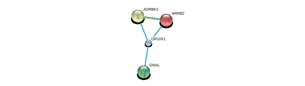 http://string-db.org/version_10/api/image/networkList?limit=0&targetmode=proteins&caller_identity=gene_cards&network_flavor=evidence&identifiers=9606.ENSP00000357132%0d%0a9606.ENSP00000334051%0d%0a9606.ENSP00000317578%0d%0a9606.ENSP00000269260%0d%0a