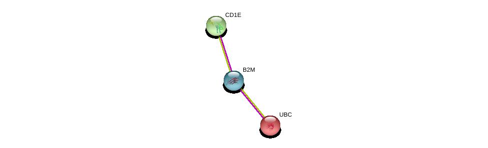 http://string-db.org/version_10/api/image/networkList?limit=0&targetmode=proteins&caller_identity=gene_cards&network_flavor=evidence&identifiers=9606.ENSP00000357149%0d%0a9606.ENSP00000452780%0d%0a9606.ENSP00000344818%0d%0a