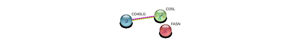 http://string-db.org/version_10/api/image/networkList?limit=0&targetmode=proteins&caller_identity=gene_cards&network_flavor=evidence&identifiers=9606.ENSP00000357156%0d%0a9606.ENSP00000359663%0d%0a9606.ENSP00000304592%0d%0a
