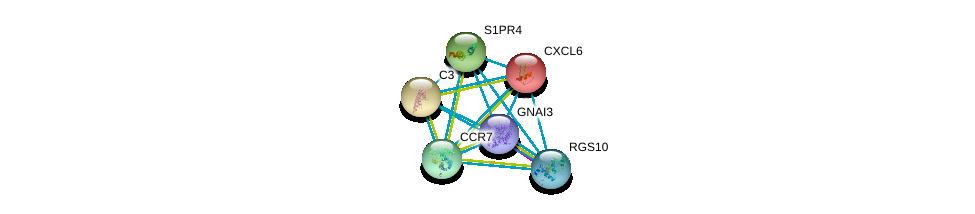 http://string-db.org/version_10/api/image/networkList?limit=0&targetmode=proteins&caller_identity=gene_cards&network_flavor=evidence&identifiers=9606.ENSP00000358099%0d%0a9606.ENSP00000358867%0d%0a9606.ENSP00000226317%0d%0a9606.ENSP00000245907%0d%0a9606.ENSP00000246115%0d%0a9606.ENSP00000246657%0d%0a