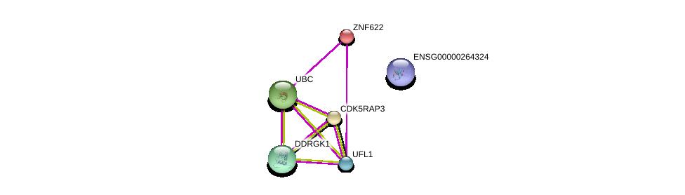 http://string-db.org/version_10/api/image/networkList?limit=0&targetmode=proteins&caller_identity=gene_cards&network_flavor=evidence&identifiers=9606.ENSP00000358283%0d%0a9606.ENSP00000344683%0d%0a9606.ENSP00000346483%0d%0a9606.ENSP00000344818%0d%0a9606.ENSP00000310042%0d%0a9606.ENSP00000416453%0d%0a