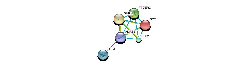 http://string-db.org/version_10/api/image/networkList?limit=0&targetmode=proteins&caller_identity=gene_cards&network_flavor=evidence&identifiers=9606.ENSP00000358301%0d%0a9606.ENSP00000293813%0d%0a9606.ENSP00000176195%0d%0a9606.ENSP00000237527%0d%0a9606.ENSP00000245457%0d%0a9606.ENSP00000270631%0d%0a