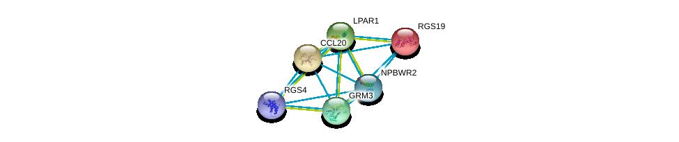 http://string-db.org/version_10/api/image/networkList?limit=0&targetmode=proteins&caller_identity=gene_cards&network_flavor=evidence&identifiers=9606.ENSP00000358783%0d%0a9606.ENSP00000333194%0d%0a9606.ENSP00000397181%0d%0a9606.ENSP00000351671%0d%0a9606.ENSP00000355316%0d%0a9606.ENSP00000351755%0d%0a