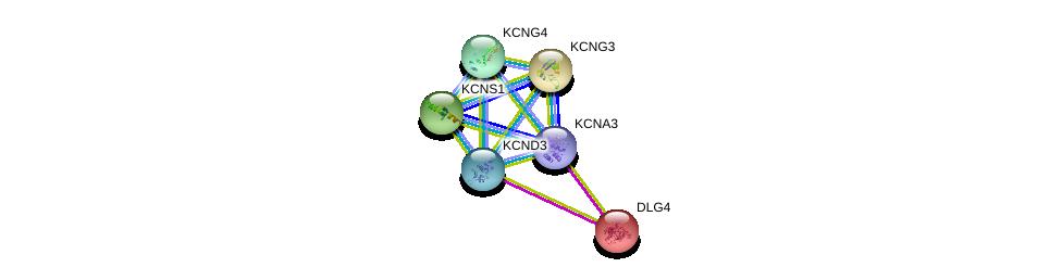 http://string-db.org/version_10/api/image/networkList?limit=0&targetmode=proteins&caller_identity=gene_cards&network_flavor=evidence&identifiers=9606.ENSP00000358784%0d%0a9606.ENSP00000293813%0d%0a9606.ENSP00000304127%0d%0a9606.ENSP00000307694%0d%0a9606.ENSP00000312129%0d%0a9606.ENSP00000319591%0d%0a
