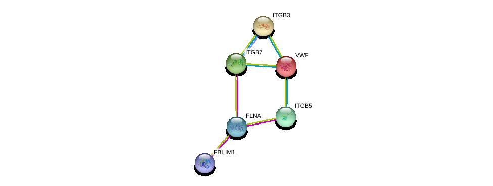 http://string-db.org/version_10/api/image/networkList?limit=0&targetmode=proteins&caller_identity=gene_cards&network_flavor=evidence&identifiers=9606.ENSP00000358866%0d%0a9606.ENSP00000262017%0d%0a9606.ENSP00000416387%0d%0a9606.ENSP00000267082%0d%0a9606.ENSP00000296181%0d%0a9606.ENSP00000261405%0d%0a