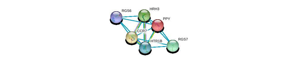 http://string-db.org/version_10/api/image/networkList?limit=0&targetmode=proteins&caller_identity=gene_cards&network_flavor=evidence&identifiers=9606.ENSP00000358963%0d%0a9606.ENSP00000246657%0d%0a9606.ENSP00000355523%0d%0a9606.ENSP00000451030%0d%0a9606.ENSP00000342560%0d%0a9606.ENSP00000225992%0d%0a