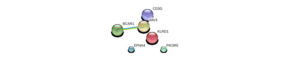 http://string-db.org/version_10/api/image/networkList?limit=0&targetmode=proteins&caller_identity=gene_cards&network_flavor=evidence&identifiers=9606.ENSP00000359073%0d%0a9606.ENSP00000431445%0d%0a9606.ENSP00000391669%0d%0a9606.ENSP00000414378%0d%0a9606.ENSP00000392812%0d%0a9606.ENSP00000338130%0d%0a