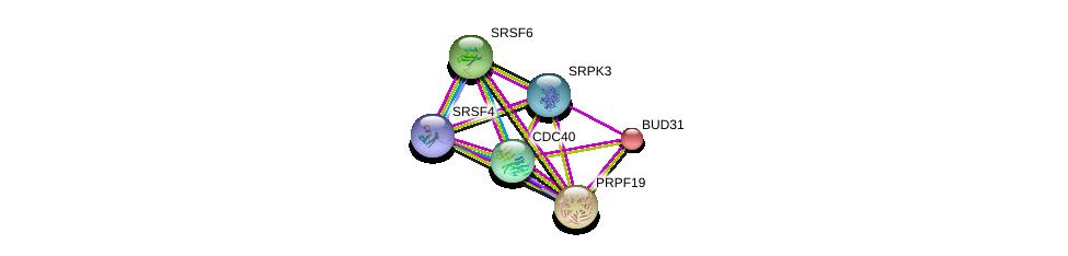 http://string-db.org/version_10/api/image/networkList?limit=0&targetmode=proteins&caller_identity=gene_cards&network_flavor=evidence&identifiers=9606.ENSP00000359119%0d%0a9606.ENSP00000304370%0d%0a9606.ENSP00000227524%0d%0a9606.ENSP00000222969%0d%0a9606.ENSP00000244020%0d%0a9606.ENSP00000362900%0d%0a