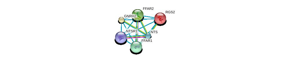 http://string-db.org/version_10/api/image/networkList?limit=0&targetmode=proteins&caller_identity=gene_cards&network_flavor=evidence&identifiers=9606.ENSP00000359532%0d%0a9606.ENSP00000256010%0d%0a9606.ENSP00000235382%0d%0a9606.ENSP00000245983%0d%0a9606.ENSP00000246549%0d%0a9606.ENSP00000246553%0d%0a