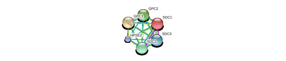 http://string-db.org/version_10/api/image/networkList?limit=0&targetmode=proteins&caller_identity=gene_cards&network_flavor=evidence&identifiers=9606.ENSP00000359583%0d%0a9606.ENSP00000254351%0d%0a9606.ENSP00000264039%0d%0a9606.ENSP00000292377%0d%0a9606.ENSP00000307046%0d%0a9606.ENSP00000344468%0d%0a