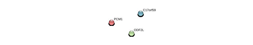 http://string-db.org/version_10/api/image/networkList?limit=0&targetmode=proteins&caller_identity=gene_cards&network_flavor=evidence&identifiers=9606.ENSP00000359600%0d%0a9606.ENSP00000373669%0d%0a9606.ENSP00000327077%0d%0a