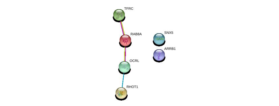 http://string-db.org/version_10/api/image/networkList?limit=0&targetmode=proteins&caller_identity=gene_cards&network_flavor=evidence&identifiers=9606.ENSP00000360154%0d%0a9606.ENSP00000300935%0d%0a9606.ENSP00000353224%0d%0a9606.ENSP00000366988%0d%0a9606.ENSP00000351132%0d%0a9606.ENSP00000409581%0d%0a