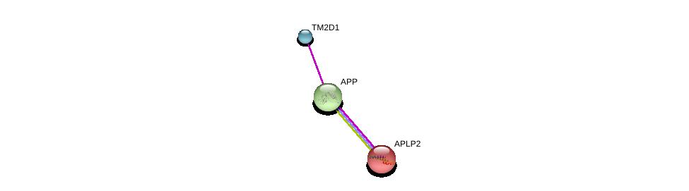 http://string-db.org/version_10/api/image/networkList?limit=0&targetmode=proteins&caller_identity=gene_cards&network_flavor=evidence&identifiers=9606.ENSP00000360222%0d%0a9606.ENSP00000284981%0d%0a9606.ENSP00000263574%0d%0a