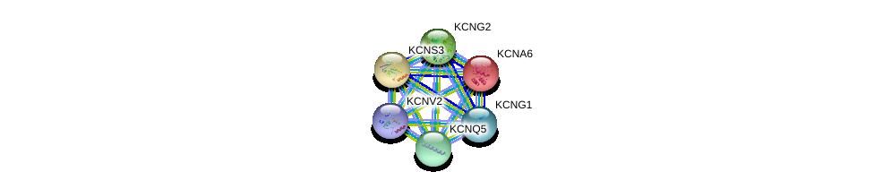 http://string-db.org/version_10/api/image/networkList?limit=0&targetmode=proteins&caller_identity=gene_cards&network_flavor=evidence&identifiers=9606.ENSP00000360626%0d%0a9606.ENSP00000345055%0d%0a9606.ENSP00000371514%0d%0a9606.ENSP00000280684%0d%0a9606.ENSP00000305824%0d%0a9606.ENSP00000315654%0d%0a