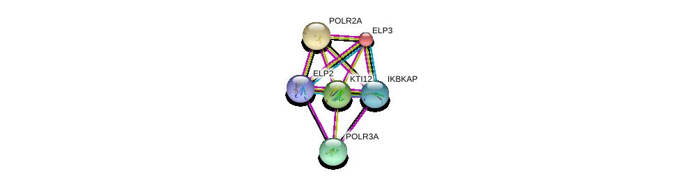 http://string-db.org/version_10/api/image/networkList?limit=0&targetmode=proteins&caller_identity=gene_cards&network_flavor=evidence&identifiers=9606.ENSP00000360676%0d%0a9606.ENSP00000256398%0d%0a9606.ENSP00000414851%0d%0a9606.ENSP00000363779%0d%0a9606.ENSP00000314949%0d%0a9606.ENSP00000361446%0d%0a