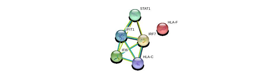 http://string-db.org/version_10/api/image/networkList?limit=0&targetmode=proteins&caller_identity=gene_cards&network_flavor=evidence&identifiers=9606.ENSP00000360869%0d%0a9606.ENSP00000259951%0d%0a9606.ENSP00000329411%0d%0a9606.ENSP00000342513%0d%0a9606.ENSP00000365402%0d%0a9606.ENSP00000354394%0d%0a