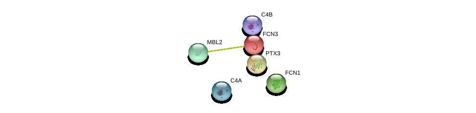 http://string-db.org/version_10/api/image/networkList?limit=0&targetmode=proteins&caller_identity=gene_cards&network_flavor=evidence&identifiers=9606.ENSP00000360871%0d%0a9606.ENSP00000363079%0d%0a9606.ENSP00000415941%0d%0a9606.ENSP00000270879%0d%0a9606.ENSP00000396688%0d%0a9606.ENSP00000295927%0d%0a