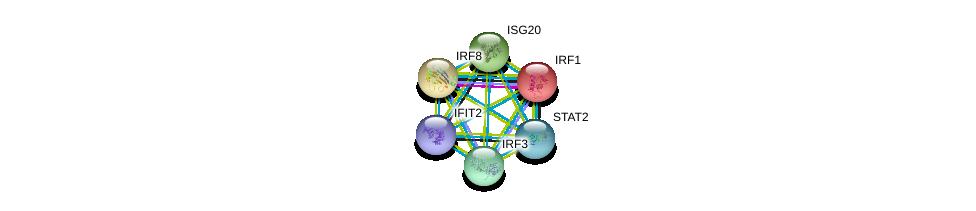 http://string-db.org/version_10/api/image/networkList?limit=0&targetmode=proteins&caller_identity=gene_cards&network_flavor=evidence&identifiers=9606.ENSP00000360891%0d%0a9606.ENSP00000245414%0d%0a9606.ENSP00000268638%0d%0a9606.ENSP00000306565%0d%0a9606.ENSP00000310127%0d%0a9606.ENSP00000315768%0d%0a