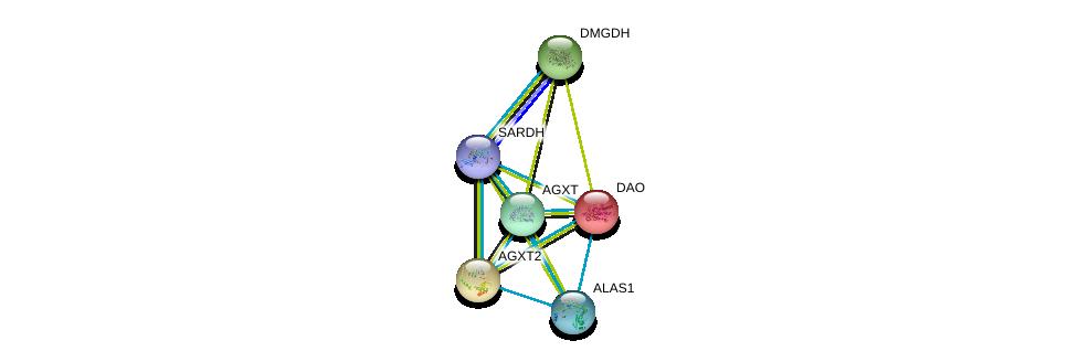 http://string-db.org/version_10/api/image/networkList?limit=0&targetmode=proteins&caller_identity=gene_cards&network_flavor=evidence&identifiers=9606.ENSP00000360938%0d%0a9606.ENSP00000231420%0d%0a9606.ENSP00000228476%0d%0a9606.ENSP00000255189%0d%0a9606.ENSP00000302620%0d%0a9606.ENSP00000309259%0d%0a