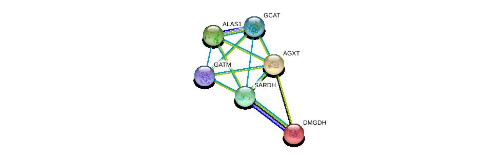 http://string-db.org/version_10/api/image/networkList?limit=0&targetmode=proteins&caller_identity=gene_cards&network_flavor=evidence&identifiers=9606.ENSP00000360938%0d%0a9606.ENSP00000379895%0d%0a9606.ENSP00000371110%0d%0a9606.ENSP00000309259%0d%0a9606.ENSP00000302620%0d%0a9606.ENSP00000255189%0d%0a