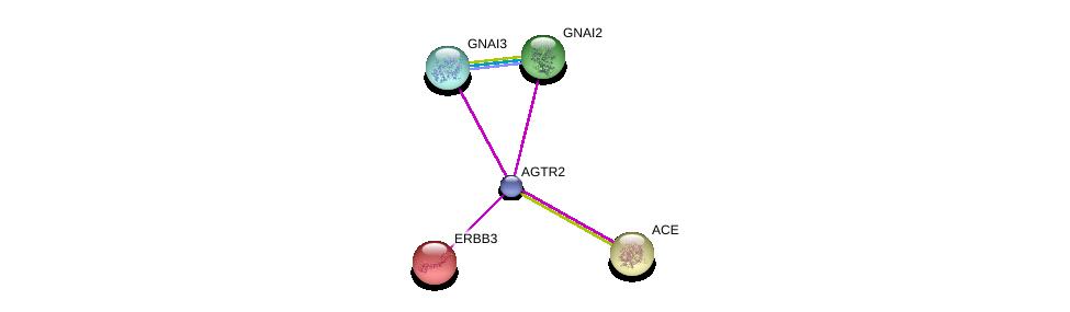http://string-db.org/version_10/api/image/networkList?limit=0&targetmode=proteins&caller_identity=gene_cards&network_flavor=evidence&identifiers=9606.ENSP00000360973%0d%0a9606.ENSP00000312999%0d%0a9606.ENSP00000358867%0d%0a9606.ENSP00000358867%0d%0a9606.ENSP00000267101%0d%0a9606.ENSP00000290866%0d%0a