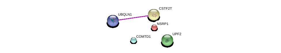 http://string-db.org/version_10/api/image/networkList?limit=0&targetmode=proteins&caller_identity=gene_cards&network_flavor=evidence&identifiers=9606.ENSP00000361616%0d%0a9606.ENSP00000348708%0d%0a9606.ENSP00000365576%0d%0a9606.ENSP00000247026%0d%0a9606.ENSP00000247026%0d%0a9606.ENSP00000332444%0d%0a