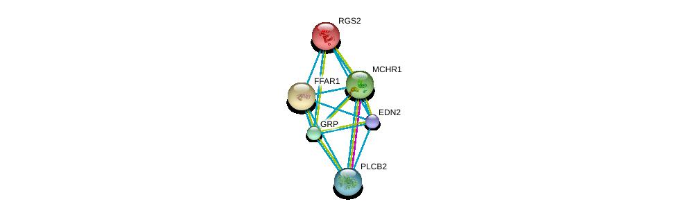 http://string-db.org/version_10/api/image/networkList?limit=0&targetmode=proteins&caller_identity=gene_cards&network_flavor=evidence&identifiers=9606.ENSP00000361668%0d%0a9606.ENSP00000235382%0d%0a9606.ENSP00000246553%0d%0a9606.ENSP00000249016%0d%0a9606.ENSP00000256857%0d%0a9606.ENSP00000260402%0d%0a