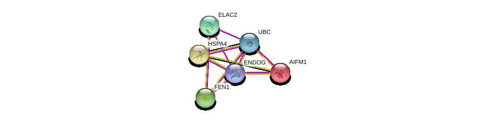 http://string-db.org/version_10/api/image/networkList?limit=0&targetmode=proteins&caller_identity=gene_cards&network_flavor=evidence&identifiers=9606.ENSP00000361725%0d%0a9606.ENSP00000344818%0d%0a9606.ENSP00000337445%0d%0a9606.ENSP00000302961%0d%0a9606.ENSP00000305480%0d%0a9606.ENSP00000287295%0d%0a