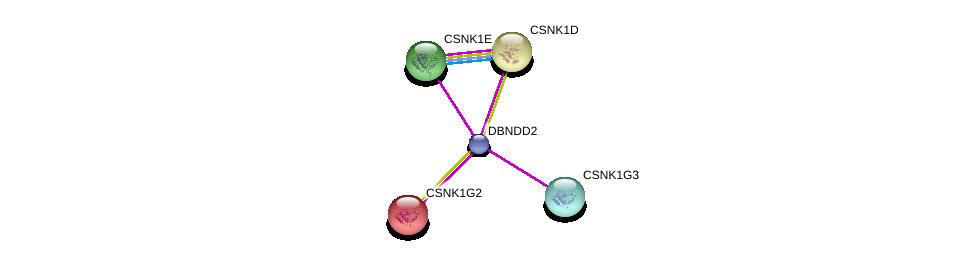 http://string-db.org/version_10/api/image/networkList?limit=0&targetmode=proteins&caller_identity=gene_cards&network_flavor=evidence&identifiers=9606.ENSP00000361795%0d%0a9606.ENSP00000255641%0d%0a9606.ENSP00000324464%0d%0a9606.ENSP00000352929%0d%0a9606.ENSP00000352929%0d%0a9606.ENSP00000353904%0d%0a