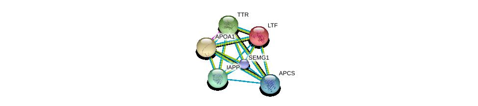 http://string-db.org/version_10/api/image/networkList?limit=0&targetmode=proteins&caller_identity=gene_cards&network_flavor=evidence&identifiers=9606.ENSP00000361867%0d%0a9606.ENSP00000231751%0d%0a9606.ENSP00000236850%0d%0a9606.ENSP00000237014%0d%0a9606.ENSP00000240652%0d%0a9606.ENSP00000255040%0d%0a