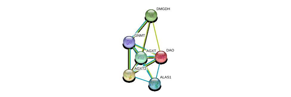 http://string-db.org/version_10/api/image/networkList?limit=0&targetmode=proteins&caller_identity=gene_cards&network_flavor=evidence&identifiers=9606.ENSP00000361894%0d%0a9606.ENSP00000231420%0d%0a9606.ENSP00000228476%0d%0a9606.ENSP00000255189%0d%0a9606.ENSP00000302620%0d%0a9606.ENSP00000309259%0d%0a