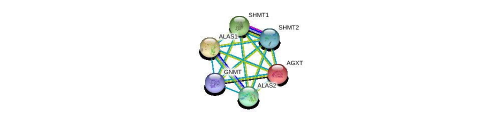 http://string-db.org/version_10/api/image/networkList?limit=0&targetmode=proteins&caller_identity=gene_cards&network_flavor=evidence&identifiers=9606.ENSP00000361894%0d%0a9606.ENSP00000302620%0d%0a9606.ENSP00000309259%0d%0a9606.ENSP00000318868%0d%0a9606.ENSP00000332369%0d%0a9606.ENSP00000333667%0d%0a