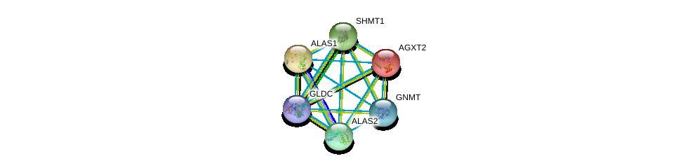 http://string-db.org/version_10/api/image/networkList?limit=0&targetmode=proteins&caller_identity=gene_cards&network_flavor=evidence&identifiers=9606.ENSP00000361894%0d%0a9606.ENSP00000370737%0d%0a9606.ENSP00000231420%0d%0a9606.ENSP00000309259%0d%0a9606.ENSP00000332369%0d%0a9606.ENSP00000318868%0d%0a