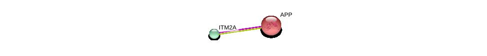 http://string-db.org/version_10/api/image/networkList?limit=0&targetmode=proteins&caller_identity=gene_cards&network_flavor=evidence&identifiers=9606.ENSP00000362395%0d%0a9606.ENSP00000284981%0d%0a