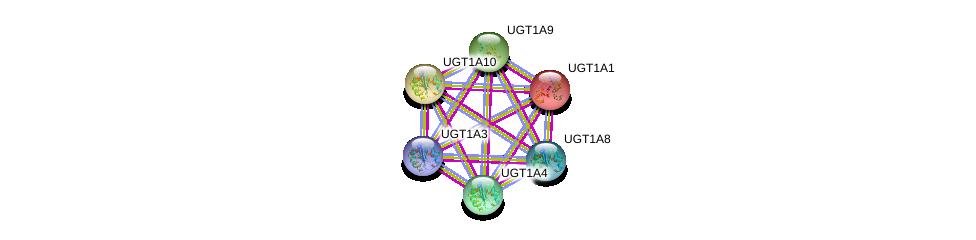 http://string-db.org/version_10/api/image/networkList?limit=0&targetmode=proteins&caller_identity=gene_cards&network_flavor=evidence&identifiers=9606.ENSP00000362508%0d%0a9606.ENSP00000343838%0d%0a9606.ENSP00000346768%0d%0a9606.ENSP00000418532%0d%0a9606.ENSP00000304845%0d%0a9606.ENSP00000362549%0d%0a
