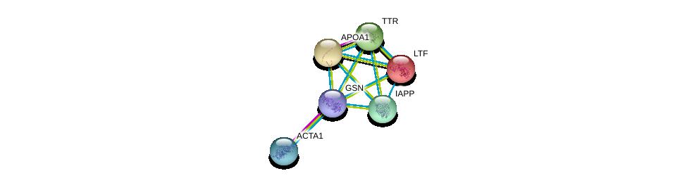 http://string-db.org/version_10/api/image/networkList?limit=0&targetmode=proteins&caller_identity=gene_cards&network_flavor=evidence&identifiers=9606.ENSP00000362924%0d%0a9606.ENSP00000355645%0d%0a9606.ENSP00000231751%0d%0a9606.ENSP00000236850%0d%0a9606.ENSP00000237014%0d%0a9606.ENSP00000240652%0d%0a