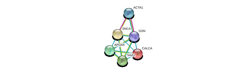 http://string-db.org/version_10/api/image/networkList?limit=0&targetmode=proteins&caller_identity=gene_cards&network_flavor=evidence&identifiers=9606.ENSP00000362924%0d%0a9606.ENSP00000355645%0d%0a9606.ENSP00000331746%0d%0a9606.ENSP00000338345%0d%0a9606.ENSP00000348918%0d%0a9606.ENSP00000350425%0d%0a
