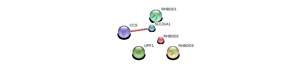 http://string-db.org/version_10/api/image/networkList?limit=0&targetmode=proteins&caller_identity=gene_cards&network_flavor=evidence&identifiers=9606.ENSP00000363329%0d%0a9606.ENSP00000436318%0d%0a9606.ENSP00000344779%0d%0a9606.ENSP00000216085%0d%0a9606.ENSP00000006777%0d%0a9606.ENSP00000262803%0d%0a