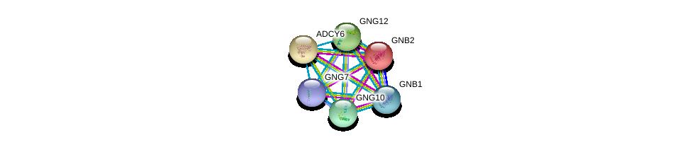 http://string-db.org/version_10/api/image/networkList?limit=0&targetmode=proteins&caller_identity=gene_cards&network_flavor=evidence&identifiers=9606.ENSP00000363411%0d%0a9606.ENSP00000305260%0d%0a9606.ENSP00000367869%0d%0a9606.ENSP00000311405%0d%0a9606.ENSP00000360021%0d%0a9606.ENSP00000371594%0d%0a