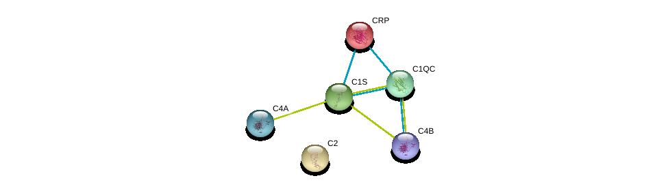 http://string-db.org/version_10/api/image/networkList?limit=0&targetmode=proteins&caller_identity=gene_cards&network_flavor=evidence&identifiers=9606.ENSP00000363768%0d%0a9606.ENSP00000299367%0d%0a9606.ENSP00000415941%0d%0a9606.ENSP00000255030%0d%0a9606.ENSP00000328173%0d%0a9606.ENSP00000396688%0d%0a