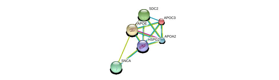 http://string-db.org/version_10/api/image/networkList?limit=0&targetmode=proteins&caller_identity=gene_cards&network_flavor=evidence&identifiers=9606.ENSP00000363827%0d%0a9606.ENSP00000307046%0d%0a9606.ENSP00000338345%0d%0a9606.ENSP00000227667%0d%0a9606.ENSP00000356969%0d%0a9606.ENSP00000252486%0d%0a