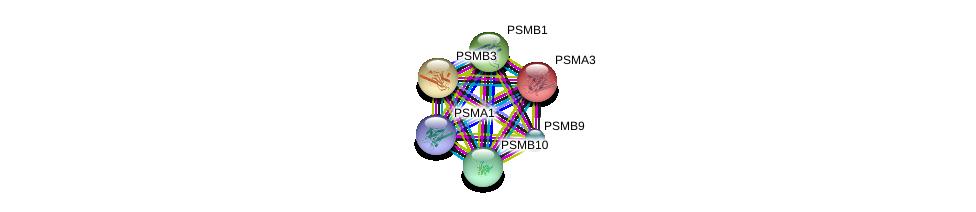 http://string-db.org/version_10/api/image/networkList?limit=0&targetmode=proteins&caller_identity=gene_cards&network_flavor=evidence&identifiers=9606.ENSP00000363993%0d%0a9606.ENSP00000351314%0d%0a9606.ENSP00000216455%0d%0a9606.ENSP00000414359%0d%0a9606.ENSP00000225426%0d%0a9606.ENSP00000262193%0d%0a