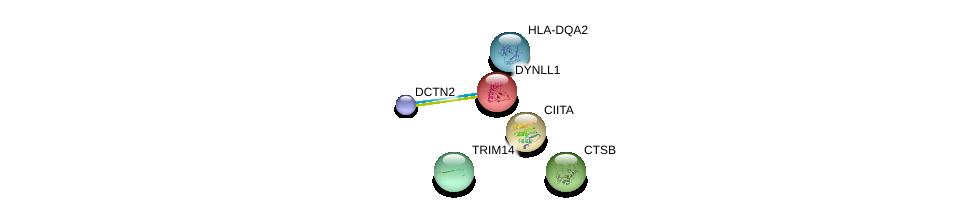 http://string-db.org/version_10/api/image/networkList?limit=0&targetmode=proteins&caller_identity=gene_cards&network_flavor=evidence&identifiers=9606.ENSP00000364076%0d%0a9606.ENSP00000343990%0d%0a9606.ENSP00000342070%0d%0a9606.ENSP00000316328%0d%0a9606.ENSP00000242577%0d%0a9606.ENSP00000408910%0d%0a