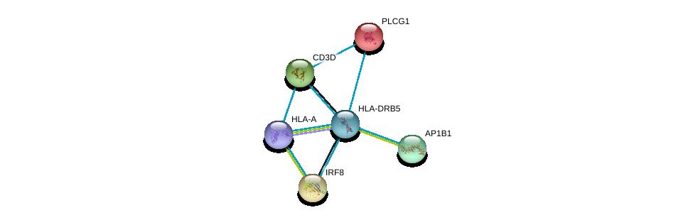 http://string-db.org/version_10/api/image/networkList?limit=0&targetmode=proteins&caller_identity=gene_cards&network_flavor=evidence&identifiers=9606.ENSP00000364114%0d%0a9606.ENSP00000300692%0d%0a9606.ENSP00000244007%0d%0a9606.ENSP00000350199%0d%0a9606.ENSP00000268638%0d%0a9606.ENSP00000366005%0d%0a