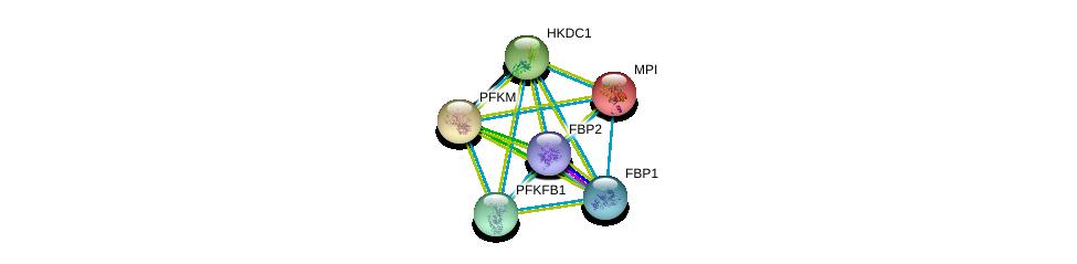 http://string-db.org/version_10/api/image/networkList?limit=0&targetmode=proteins&caller_identity=gene_cards&network_flavor=evidence&identifiers=9606.ENSP00000364145%0d%0a9606.ENSP00000345771%0d%0a9606.ENSP00000346643%0d%0a9606.ENSP00000364475%0d%0a9606.ENSP00000364486%0d%0a9606.ENSP00000318318%0d%0a